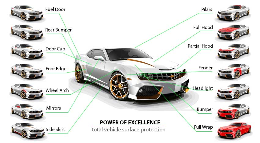 vehicle protect at the power of excellence